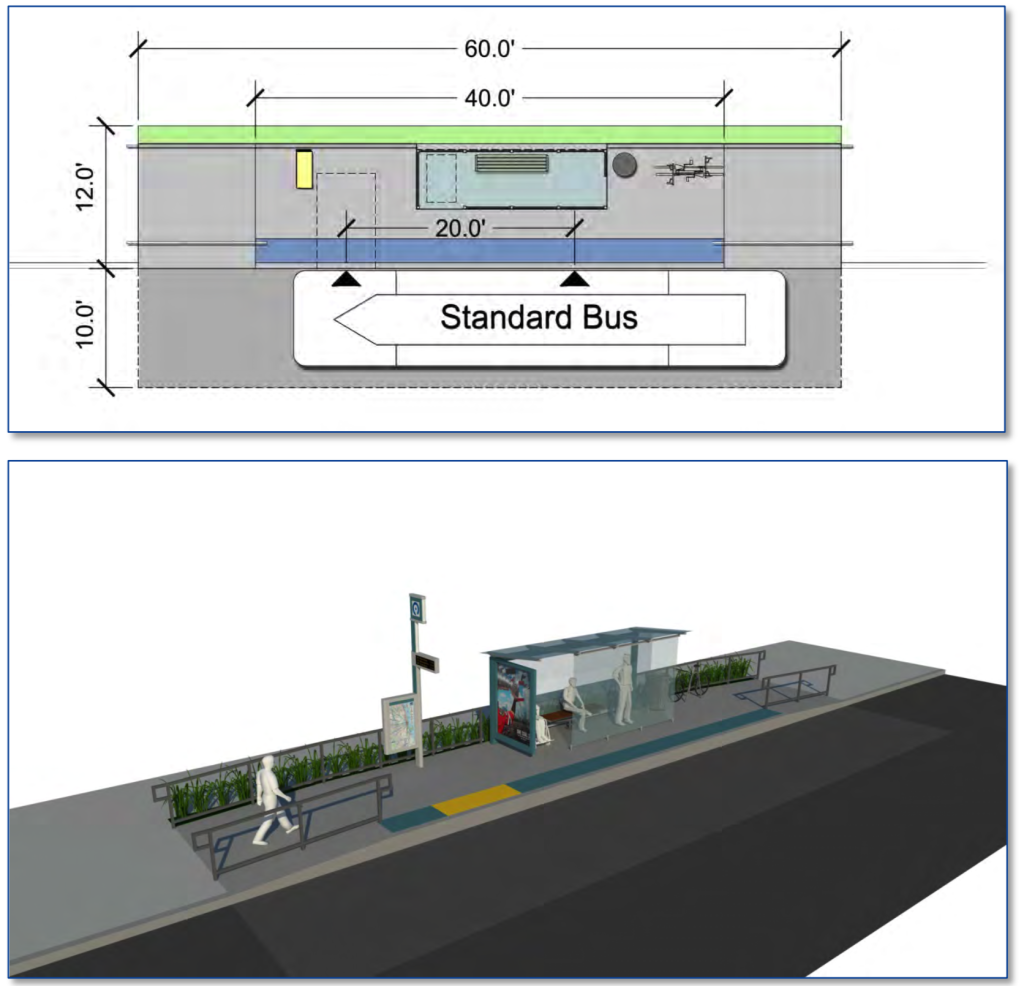 Pace ART station design